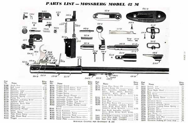mossberg 42 schematic related keywords