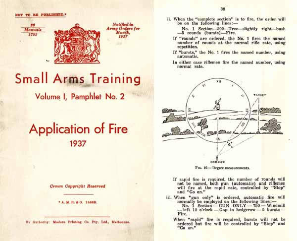 Application of Fire - Small Arms Training 1937