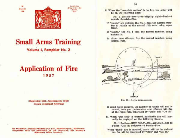 Application of Fire 1937 rev 1940 Small Arms Training Manual