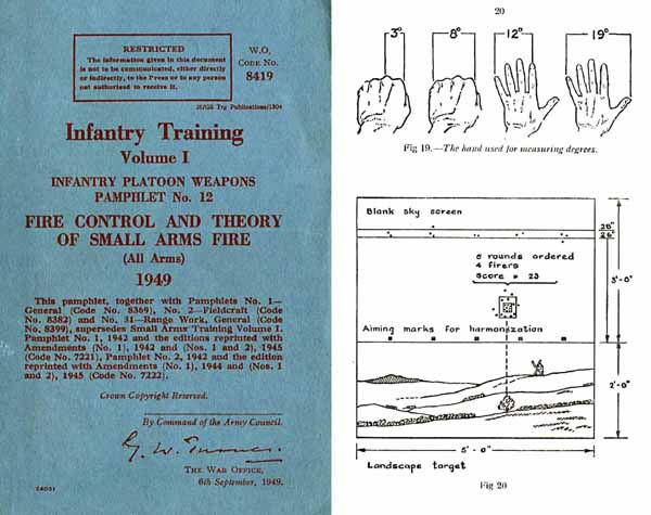 Fire Control and Theory of Small Arms Fire 1949