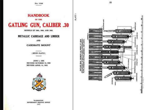 Handbook of the Gatling Gun, Mod 1903- Caliber .30 1917