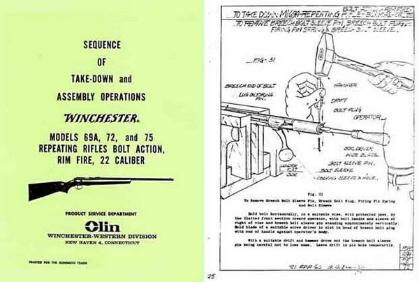 Winchester Model 69a, 72, 75 Complete Takedown Manual - PDF DOWNLOAD VERSION