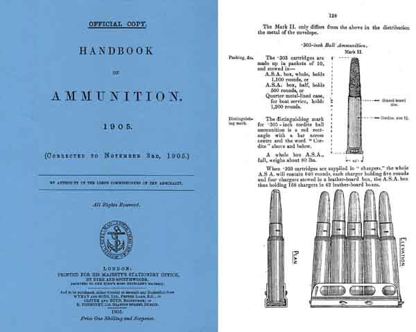 Handbook on Ammunition 1905 (UK- Admiralty)