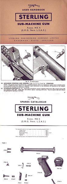 Sterling Submachine Gun, 9mm Manual and Parts catalogue (UK)