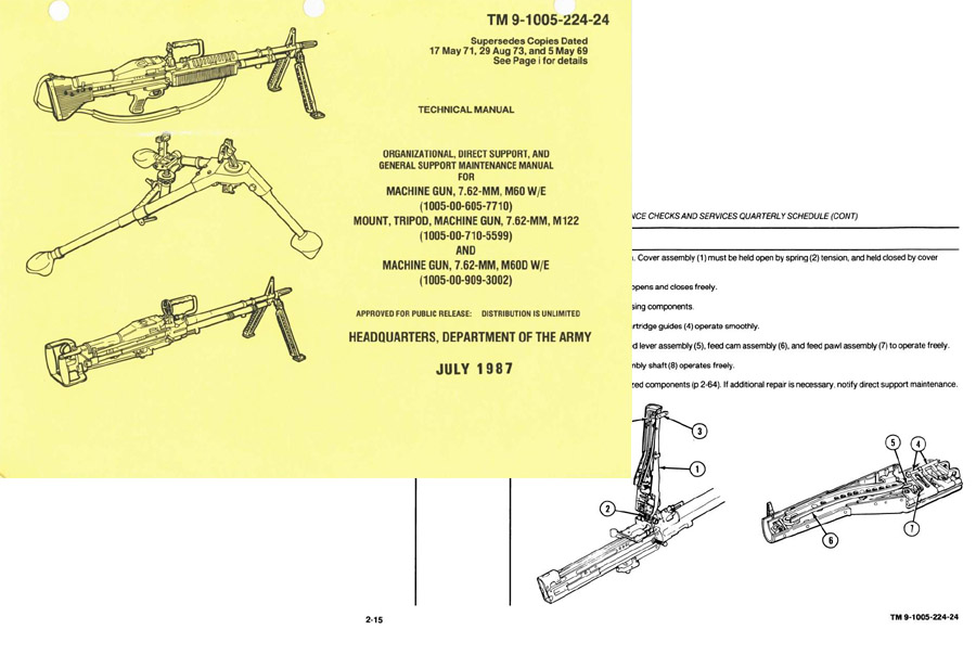 M60 1987 W/E&D Technical Manual TM 9-1005-224-24
