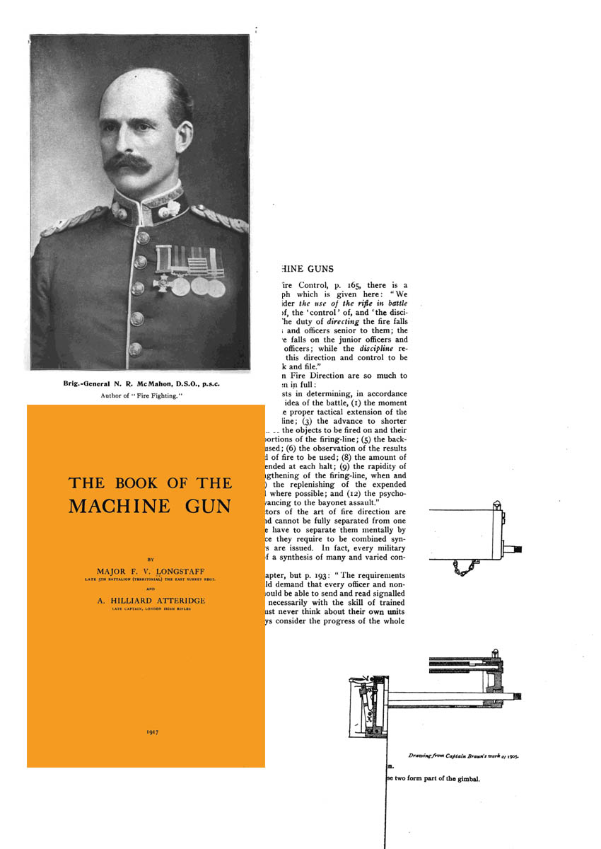 The Book of the Machine Gun 1917- Longstaff (UK)