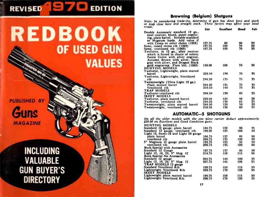 Redbook of Used Gun Values 1970