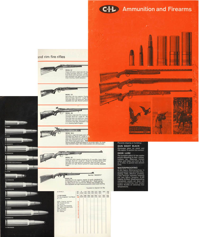 CIL 1968 Firearms & Ammunition