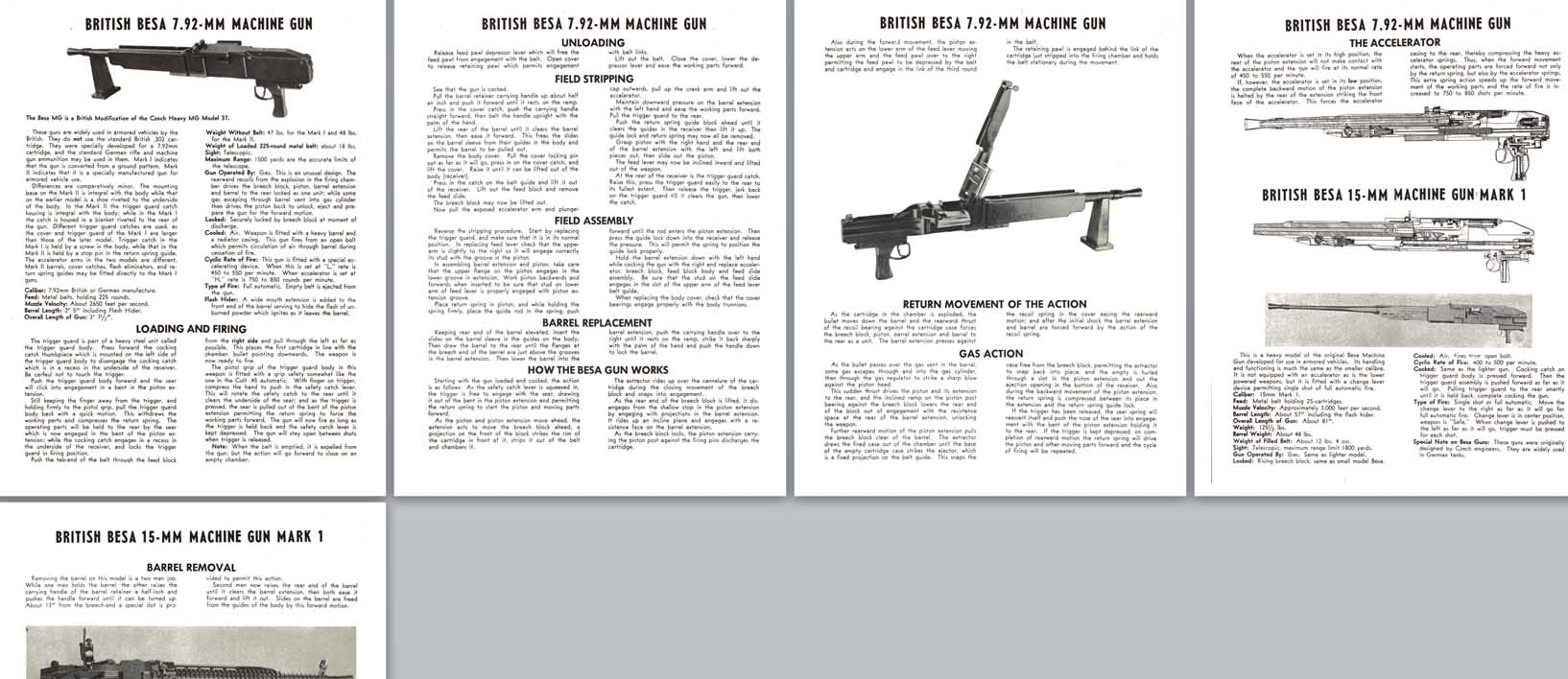 BESA (British) 7.92mm Machine Gun Manual