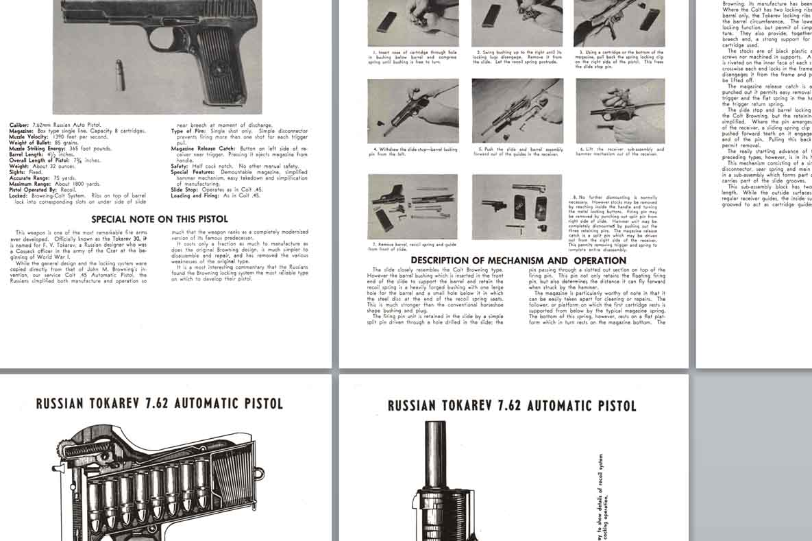 Tokarev 7.62mm Russian Automatic Pistol Manual