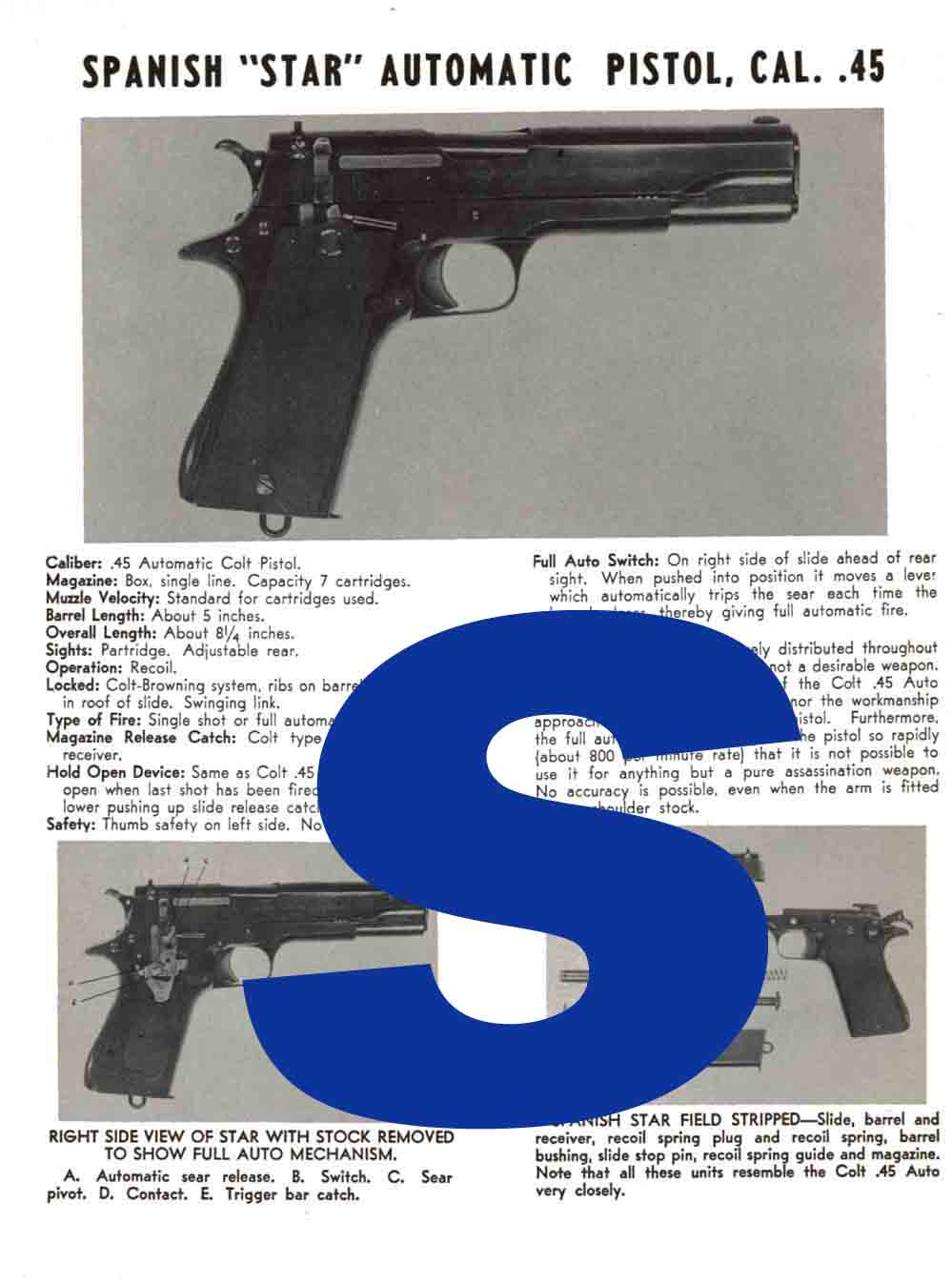 Star- Spanish Automatic Pistol .45 Cal