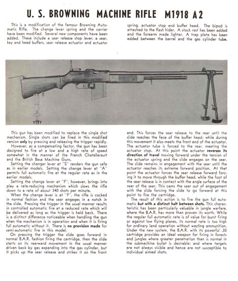 Browning M1918 Machine Rifle A2 Description