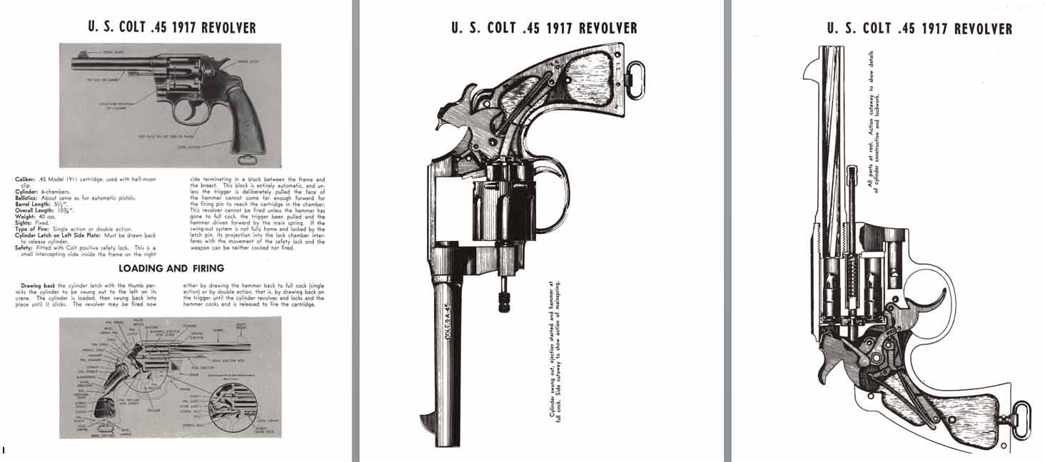 Colt U.S. M1917 .45 Revolver - Stripping and Cutaways