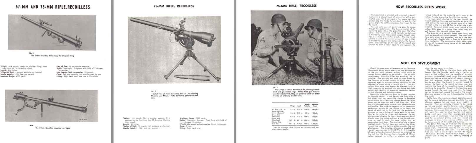 Recoiless Rifle c1945 57mm & 75mm- U.S.