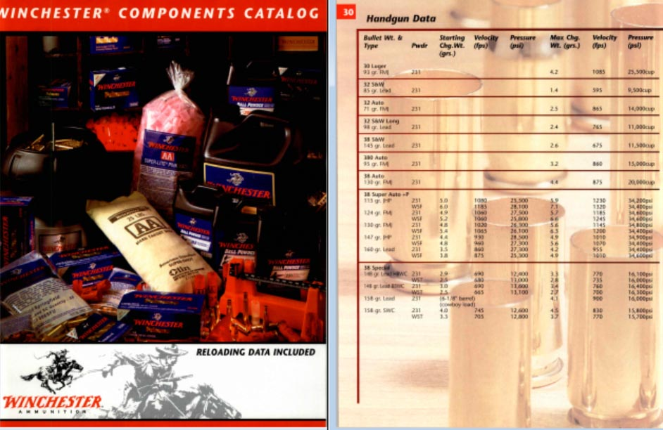 Winchester 2001 Component Catalog with Reloading Data