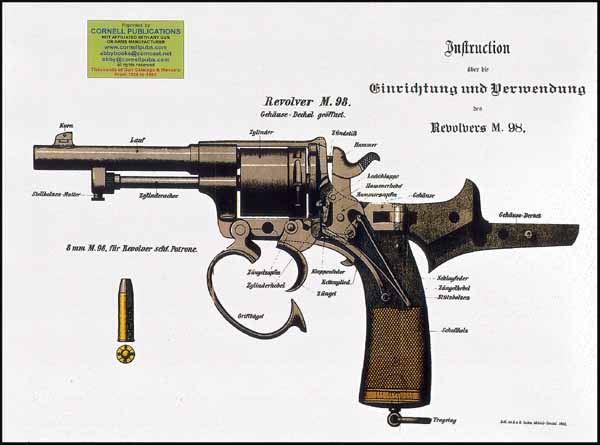 Revolver, Austrian Model Manual - 1898