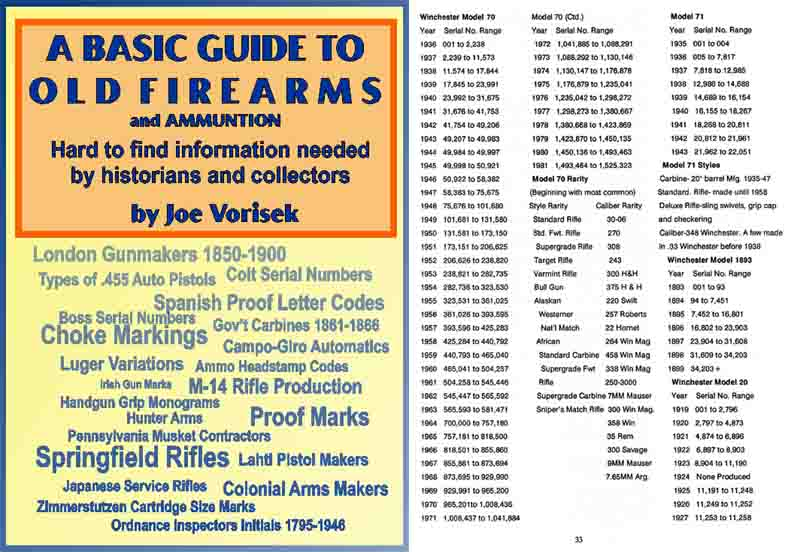A Basic Reference Guide to Old Firearms (Serial Nos. etc.)