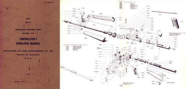 AR-15 c1960 Colt Automatic Military Rifle Ops Manual