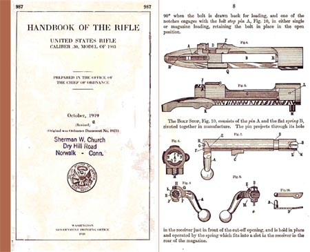 Springfield - US Rifle Model 1903 - .30 Cal (1919 ed) Manual