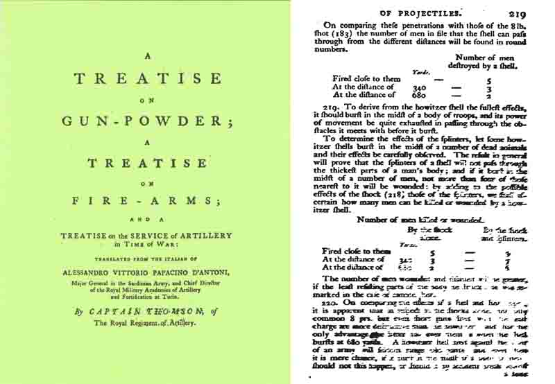 Treatise on Gun Powder and Fire Arms 1789