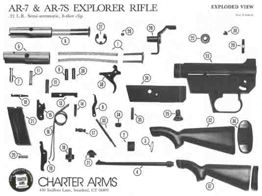Charter Arms- AR7 and 7s Explorer Survival Rifle