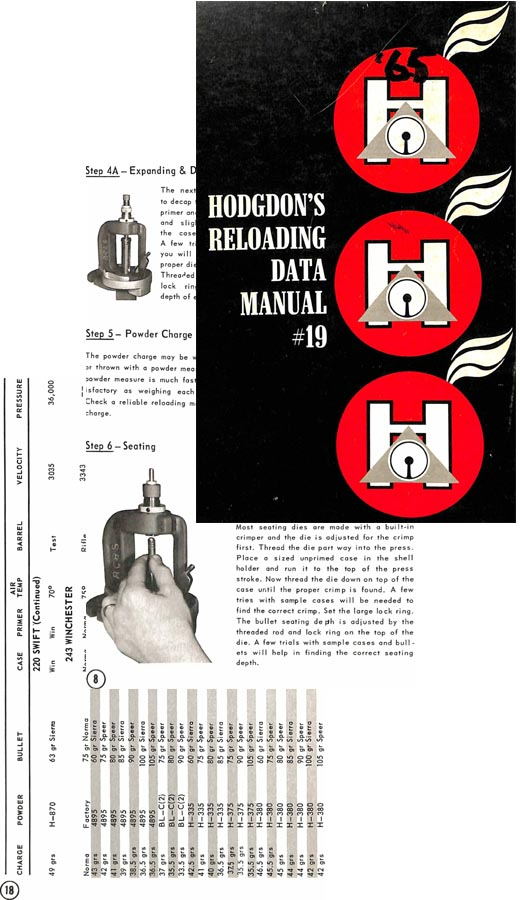 Hodgdons Reloading Data 1965 No.19