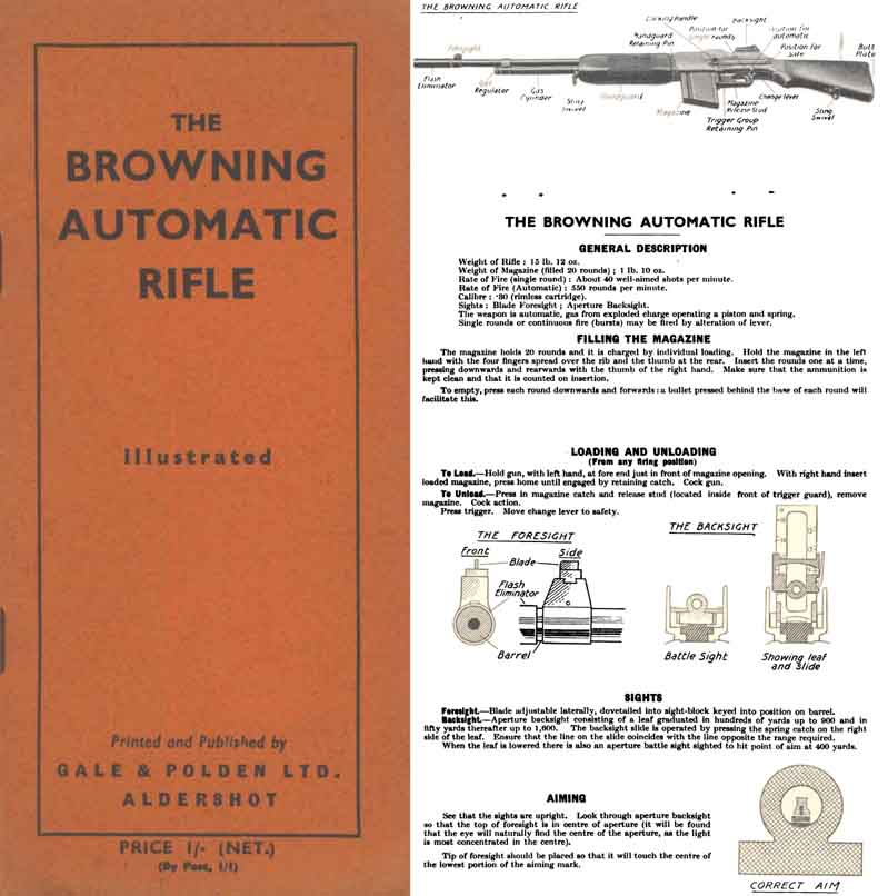 Browning c1940 Automatic Rifle BAR Mechanism and Use (UK)