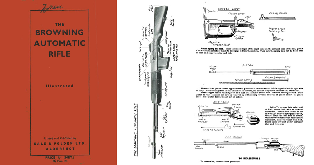 Browning c1939 Automatic Rifle BAR Mechanism and Use- Manual (UK)