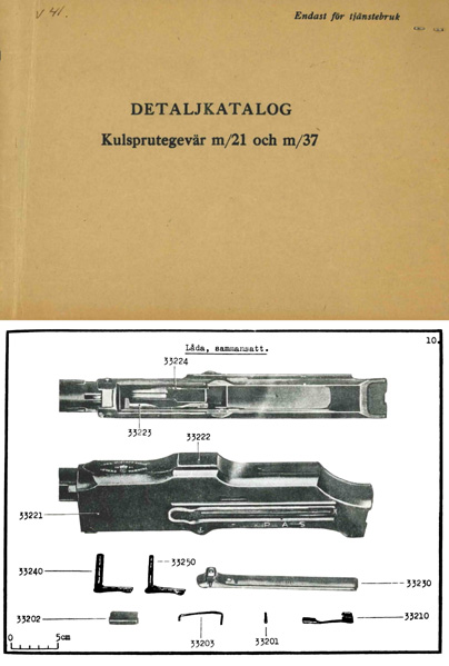 Kulsprutegevar m/21-m/37 Swedish Browning Automatic Rifle Detaljkatalog