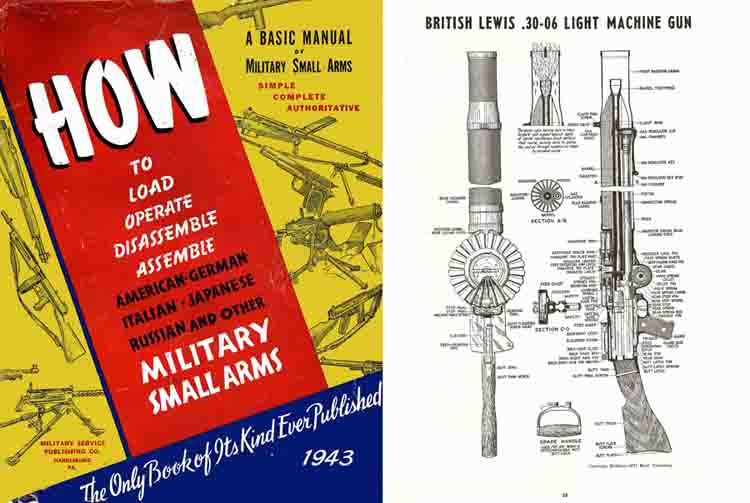 How to Load, Operate, Disassemble, Assemble Military Small Arms 1943