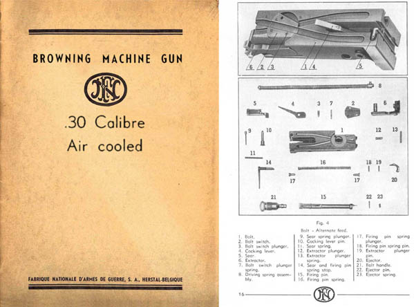 Browning c1920 FN- M1919 Air Cooled Machine Gun Manual