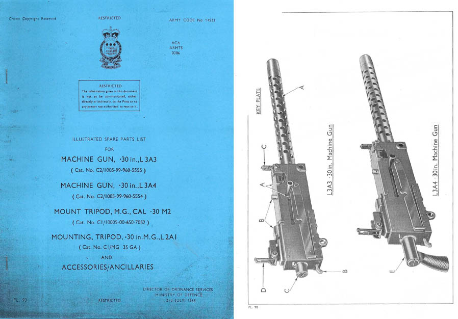 Browning 1965 M1919 L3A3 & L3A4 Illus. Parts List (UK)- Manual