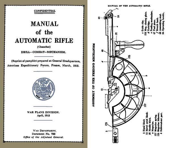 Chauchat 1918 Manual of the Automatic Rifle U.S. War Plans Division
