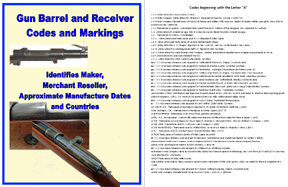 Gun Barrel and Receiver Codes, Markings and Proof Marks