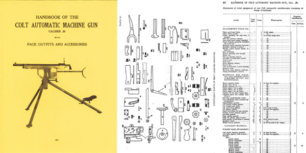 Colt Automatic Machine Gun Handbook 1901-1917- Manual