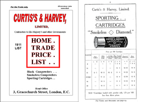 Curtis's & Harvey Ltd. Ammunition and Explosives 1911