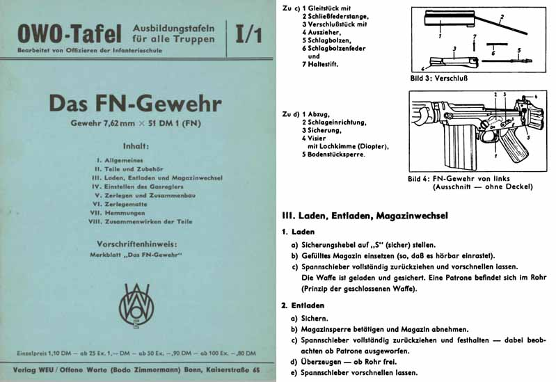 Das FN Gewehr German Manual