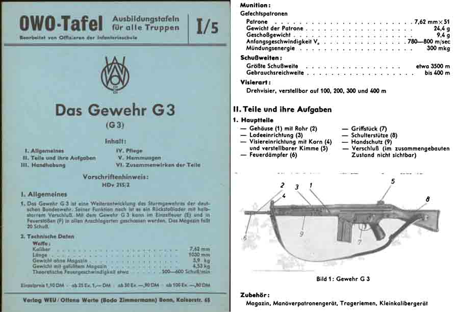 Das Gewehr G3 c1960 German Manual