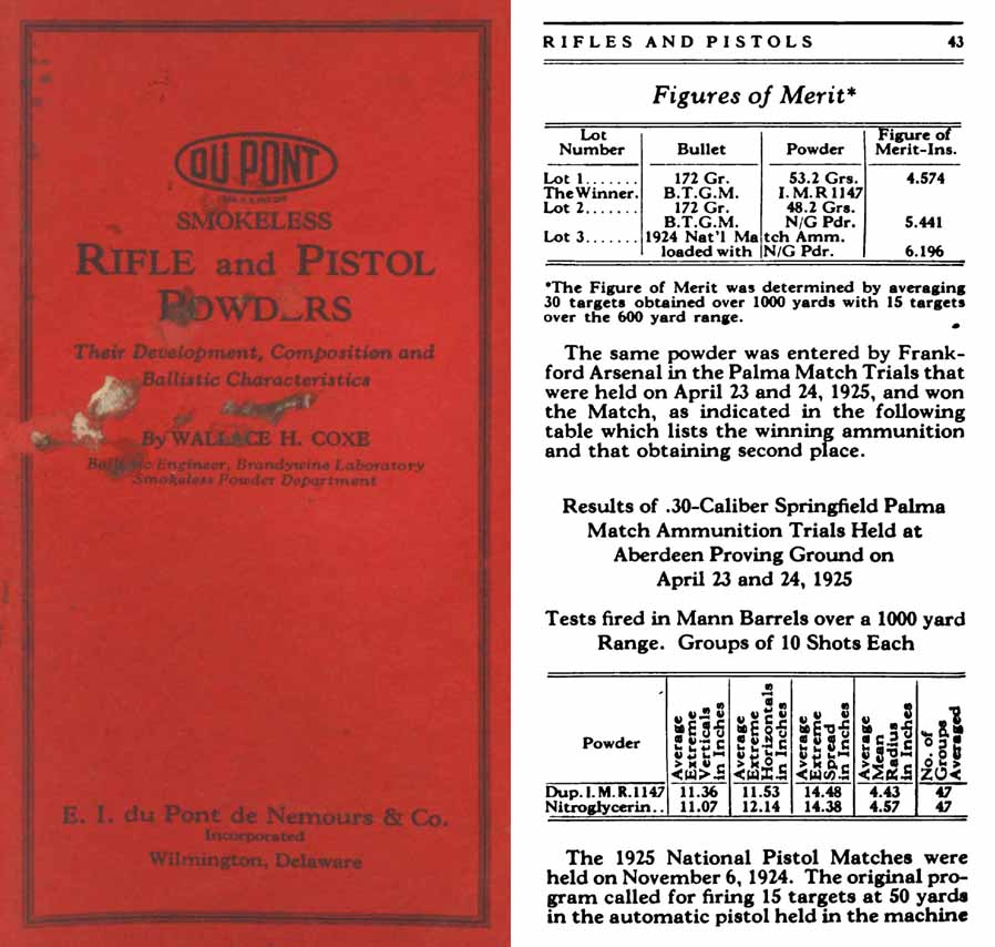 Dupont 1928 Powders for Rifle & Pistol