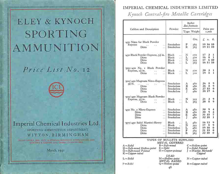 Kynoch 1931 Eley, Curtis's Harvey, Nobel (ICI) Ammunition Catalog