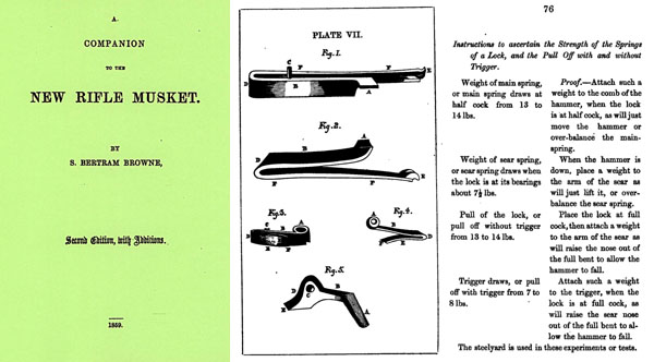 Enfield P1853 - New Rifle Musket 1859 (UK)