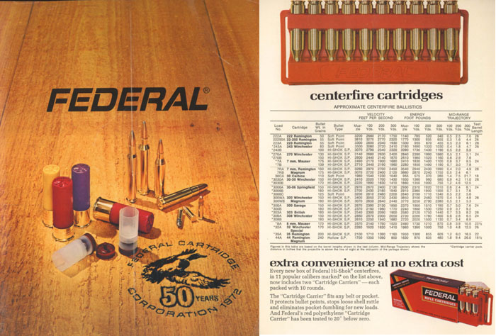 Federal c1972 Ammunition Catalog