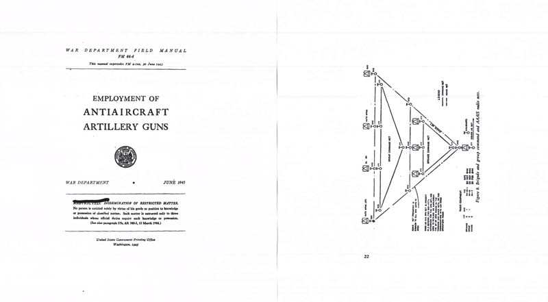 FM 44-4 1945 Employment of Antiaircraft Artillery Guns
