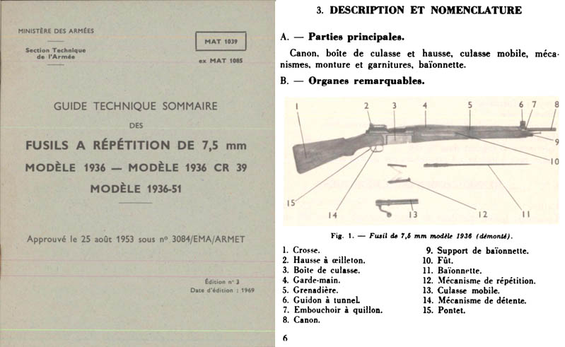 Fusils a Repetition 1969- Manual de 7.5mm M1936 et CR39 et 1936-51 French
