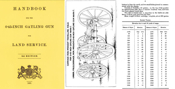 Gatling Gun, Handbook for the .45 Inch 1880 (Land)