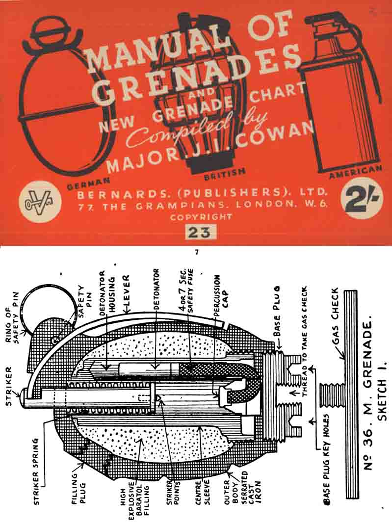 Grenades Manual c1942 & Grenade Chart (UK, German, U.S.)