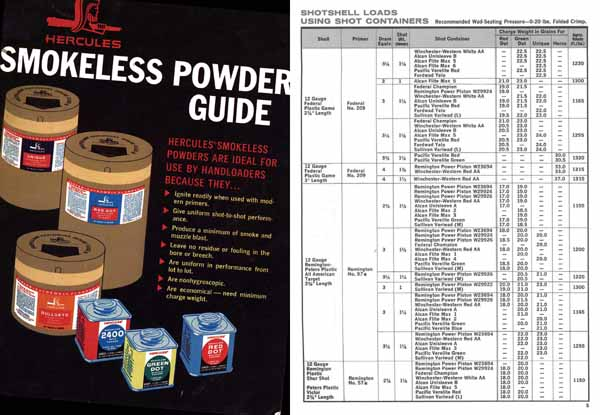 Hercules Powder 1970 Smokeless Powder Guide