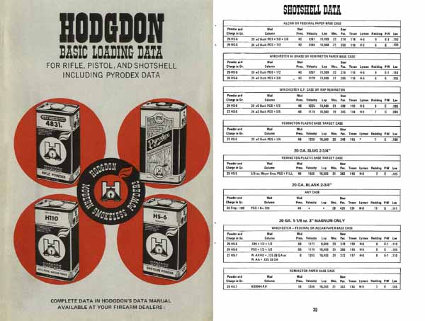 Hogdon c1980 Black Powder Loading Data