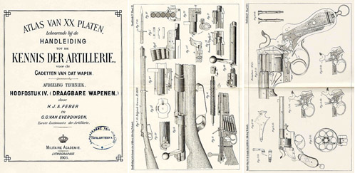 Dutch - 1903 Images of Hand Weapons for Artillery Cadets