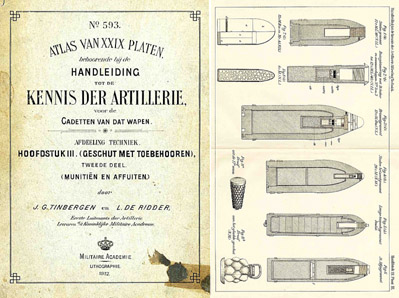 Dutch - 1912 Images of Cannons and Projectiles for Cadets